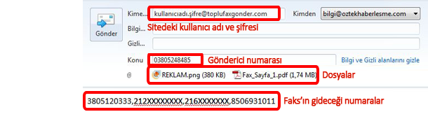 mailden fax
